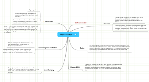 Mind Map: Physics 112 Kyle C.
