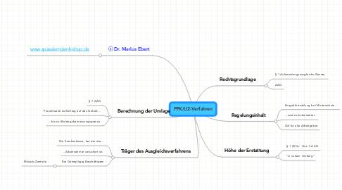 Mind Map: PFK/U2-Verfahren