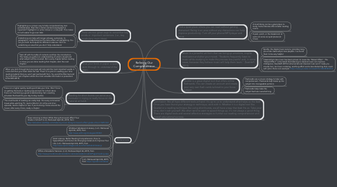 Mind Map: Refining Our Comprehension