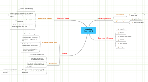 Mind Map: Physics Day 1 June 1, 2010