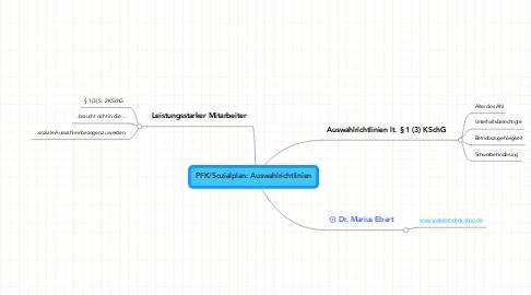 Mind Map: PFK/Sozialplan: Auswahlrichtlinien