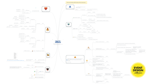 Mind Map: Internet Society Hong Kong Chapter Action Plan 2015