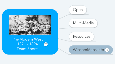 Mind Map: Pre-Modern West 1871 - 1894 Team Sports