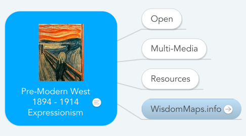 Mind Map: Pre-Modern West 1894 - 1914 Expressionism