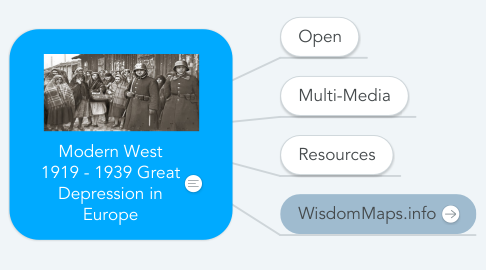 Mind Map: Modern West 1919 - 1939 Great Depression in Europe