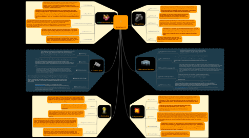 Mind Map: Mobile Apps 2.0
