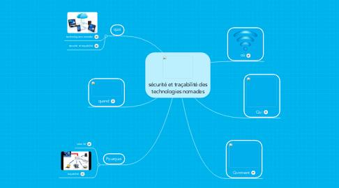 Mind Map: sécurité et traçabilité des technologies nomades