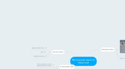 Mind Map: Ментальная карта по биологии