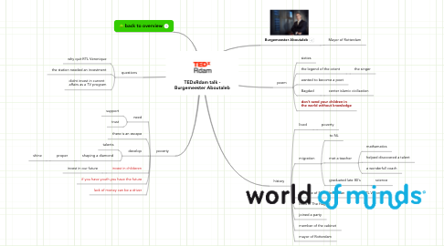 Mind Map: TEDxRdam talk - Burgemeester Aboutaleb