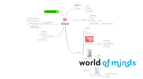 Mind Map: TEDxRdam talk - Jan Rothuizen