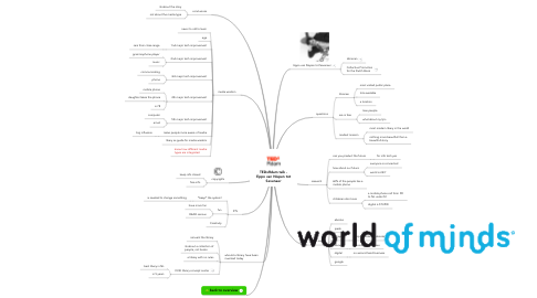 Mind Map: TEDxRdam talk - Eppo van Nispen tot Sevenaer