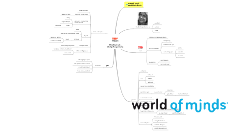 Mind Map: TEDxRdam talk - Abeltje Hoogenkamp