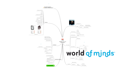 Mind Map: TEDxRdam talk - Daan