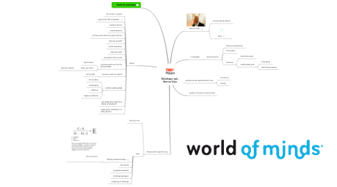 Mind Map: TEDxRdam talk -