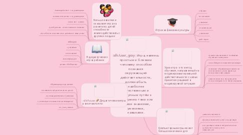 Mind Map: Игра, являясь простым и близким человеку способом познания окружающей действительности, должна быть наиболее естественным и доступным путём к овладению теми или иными знаниями, умениями, навыками.