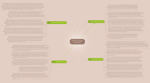 Mind Map: Web 2.0 Tools By Logan Grab