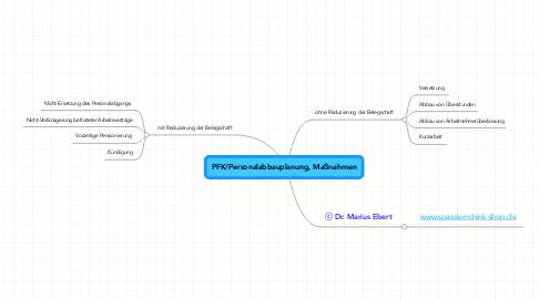 Mind Map: PFK/Personalabbauplanung, Maßnahmen