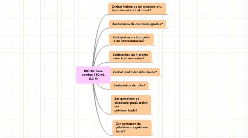 Mind Map: B(OH)2 base sendoa 150 mL 0.2 M