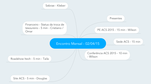 Mind Map: Encontro Mensal - 02/04/15