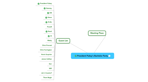 Mind Map: President Pukey's Bachelor Party