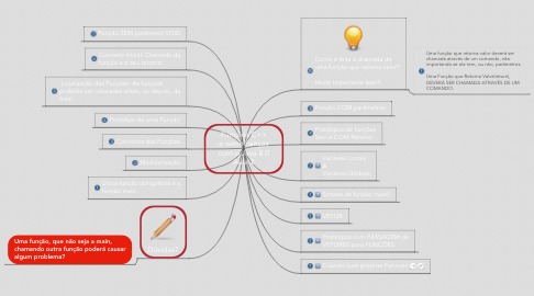Mind Map: Funções C++ e semelhanças com o Java 8.0 Aula 2