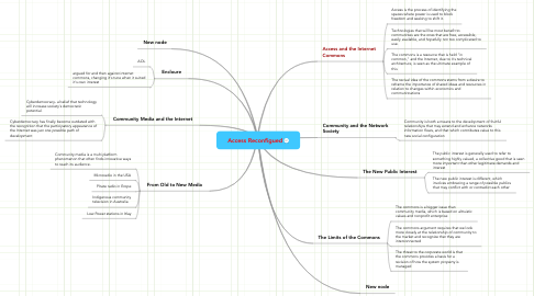 Mind Map: Access Reconfigued