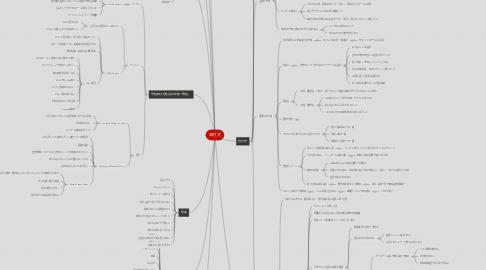 Mind Map: 谷村 丈