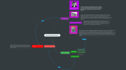 Mind Map: The Sook Ching After the War
