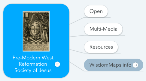 Mind Map: Pre-Modern West Reformation Society of Jesus