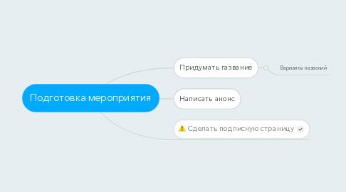 Mind Map: Подготовка мероприятия