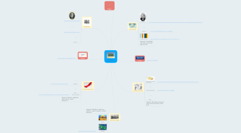 Mind Map: The Land of Opportunity