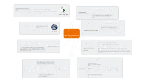 Mind Map: Характеристика Латинской Америки