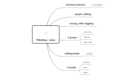 Mind Map: TEDxRdam - ballet