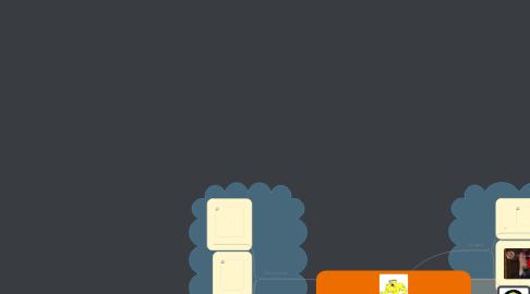 Mind Map: http://www.entquick.net/files/content/00000/024/neirobika.jpg