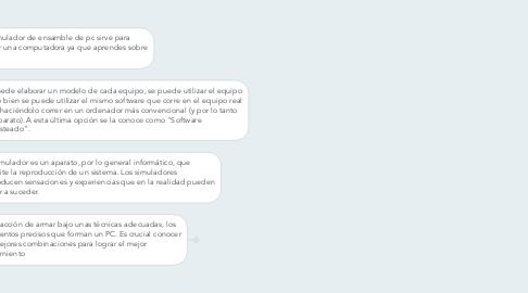 Mind Map: REPORTE DE EXPLORACION DEL SIMULADOR DE ENSAMBLE DE PC