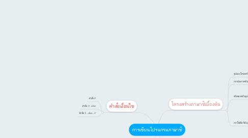 Mind Map: การเขียนโปรแกรมภาษาซี