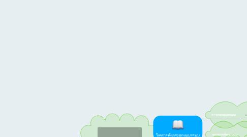 Mind Map: วิเคราะห์และออกแบบระบบ