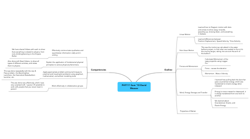 Mind Map: PHY111 Sum '10 David Weaver