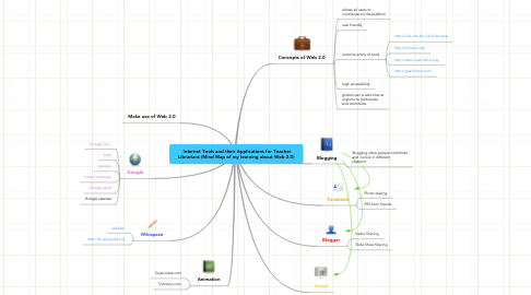 Mind Map: Internet Tools and their Applications for Teacher Librarians (Mind Map of my learning about Web 2.0)
