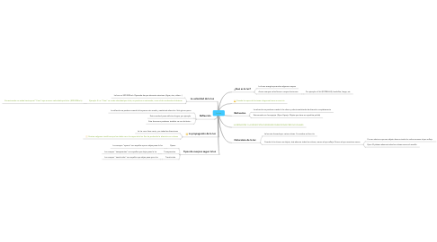 Mind Map: La luz