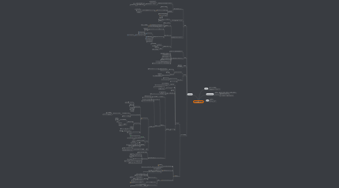 Mind Map: PLC説明会レター