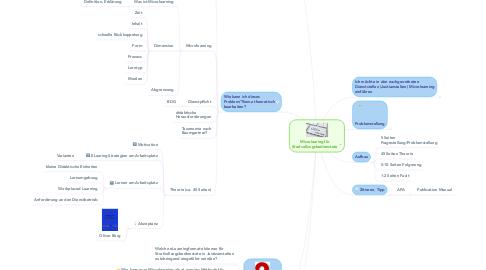 Mind Map: Microlearing für Strafvollzugsbedienstete