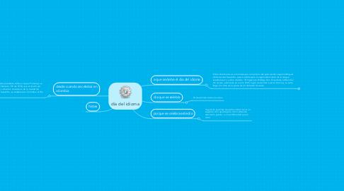 Mind Map: día del idioma