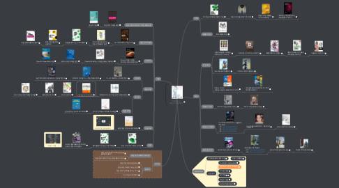 Mind Map: [개앞맵시] 게임과 그래픽스