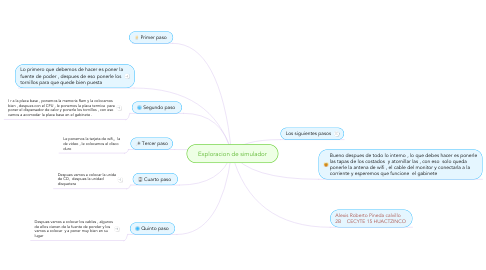 Mind Map: Exploracion de simulador