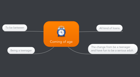 Mind Map: Coming of age