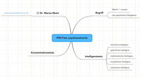 Mind Map: PFK/Test, psychometrische