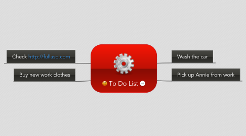 Mind Map: To Do List