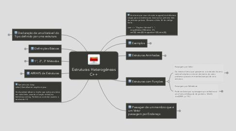 Mind Map: Estruturas Heterogêneas C++
