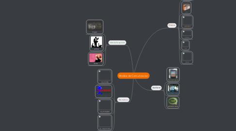 Mind Map: Medios de Comunicacion